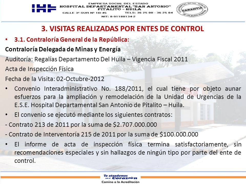 3. VISITAS REALIZADAS POR ENTES DE CONTROL