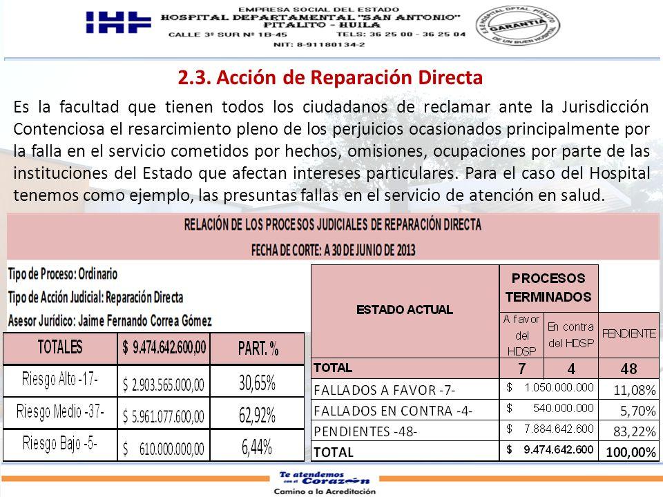 2.3. Acción de Reparación Directa