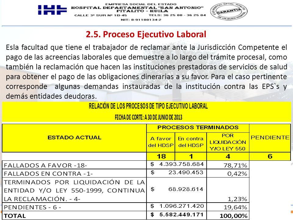 2.5. Proceso Ejecutivo Laboral