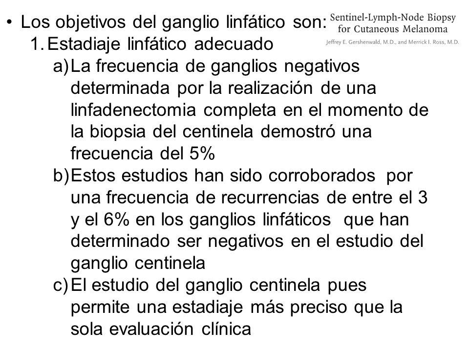 Los objetivos del ganglio linfático son: