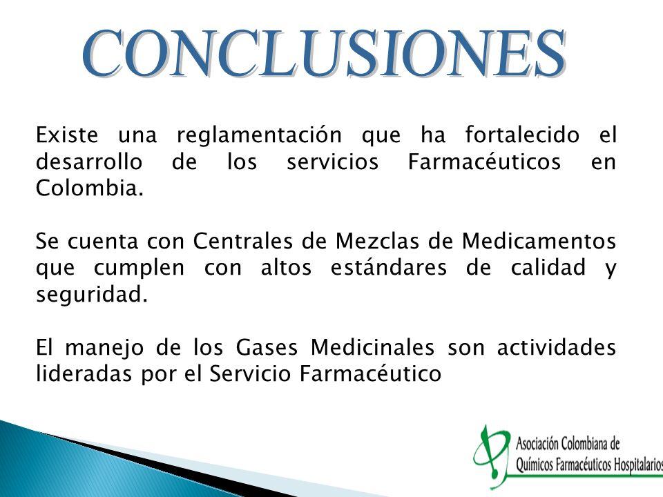 CONCLUSIONES Existe una reglamentación que ha fortalecido el desarrollo de los servicios Farmacéuticos en Colombia.