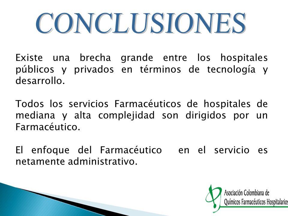 CONCLUSIONES Existe una brecha grande entre los hospitales públicos y privados en términos de tecnología y desarrollo.