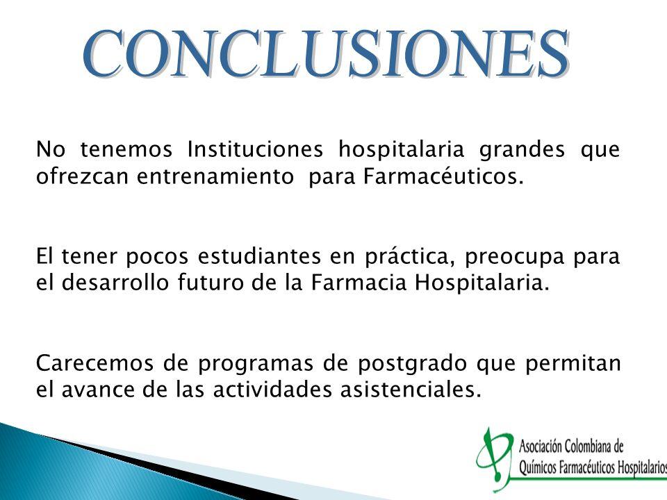 CONCLUSIONES No tenemos Instituciones hospitalaria grandes que ofrezcan entrenamiento para Farmacéuticos.