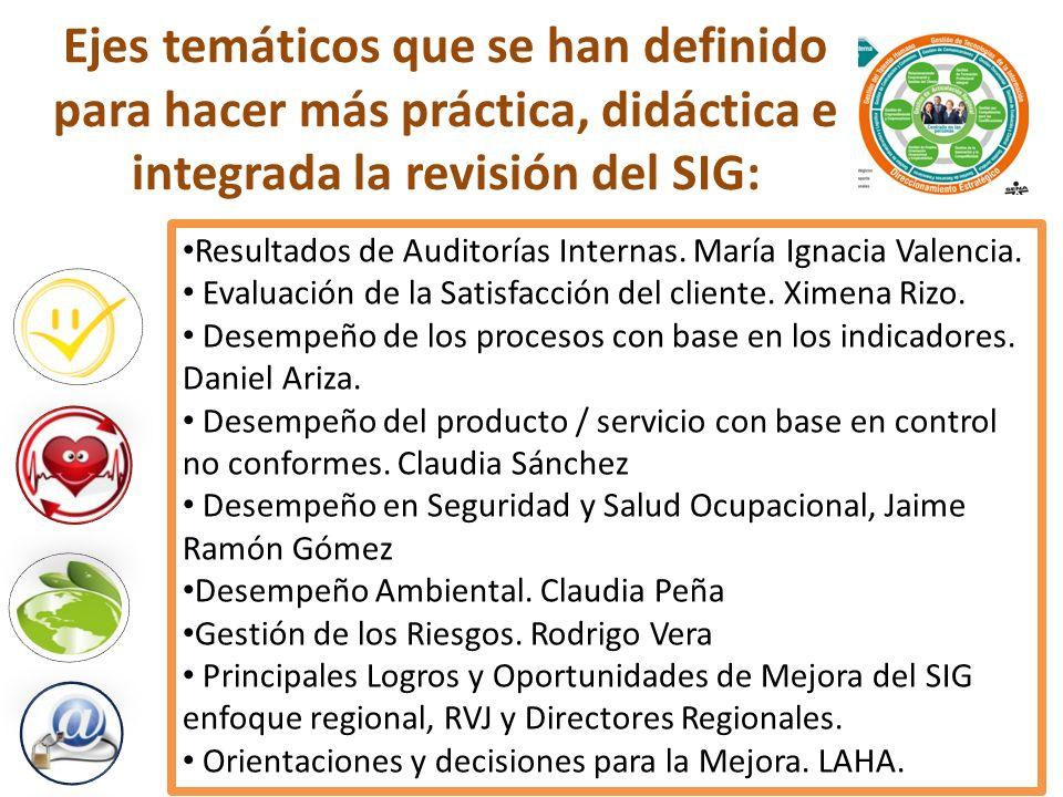 Ejes temáticos que se han definido para hacer más práctica, didáctica e integrada la revisión del SIG: