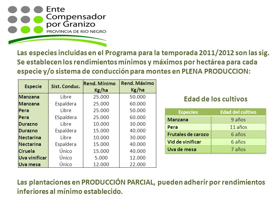 Las especies incluidas en el Programa para la temporada 2011/2012 son las sig.