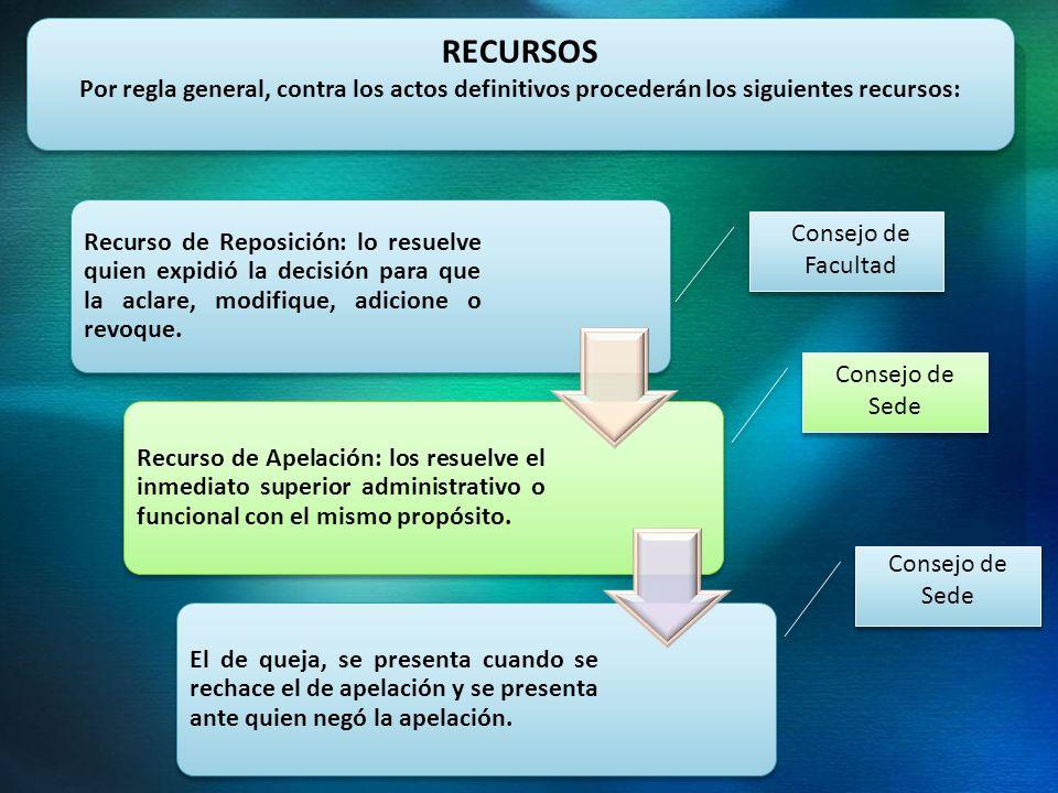 RECURSOS Por regla general, contra los actos definitivos procederán los siguientes recursos: