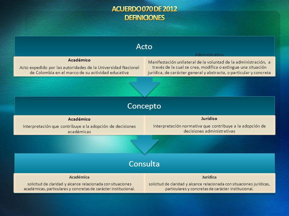 ACUERDO 070 DE 2012 DEFINICIONES