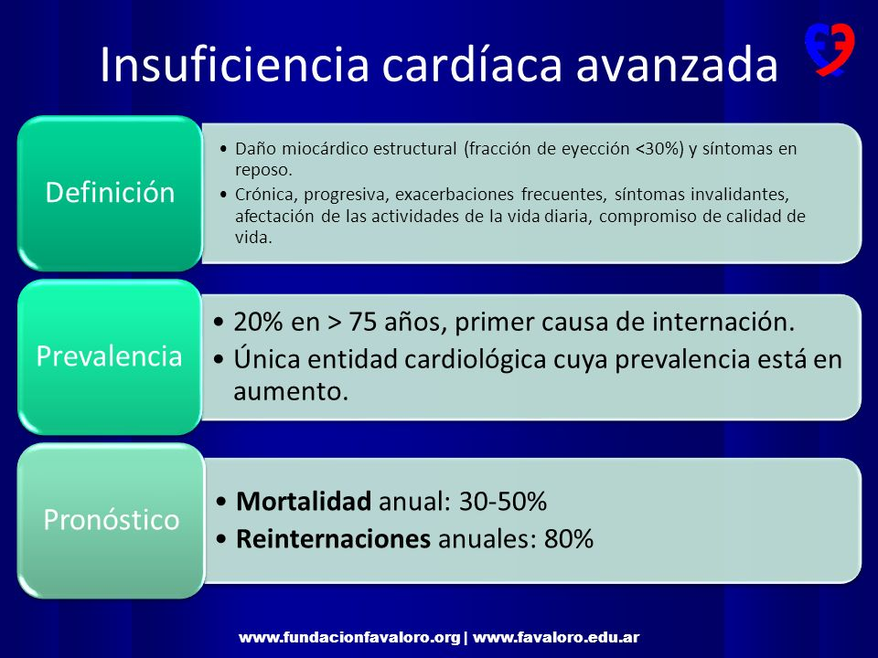 Insuficiencia cardíaca avanzada