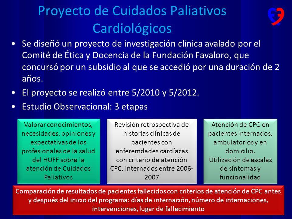 Proyecto de Cuidados Paliativos Cardiológicos