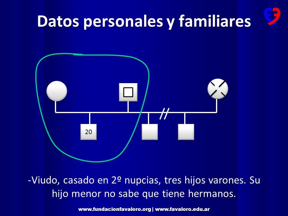 Datos personales y familiares