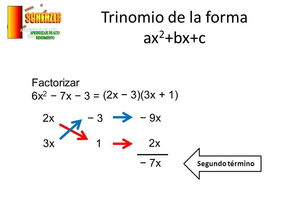 Trinomio de la forma ax2+bx+c