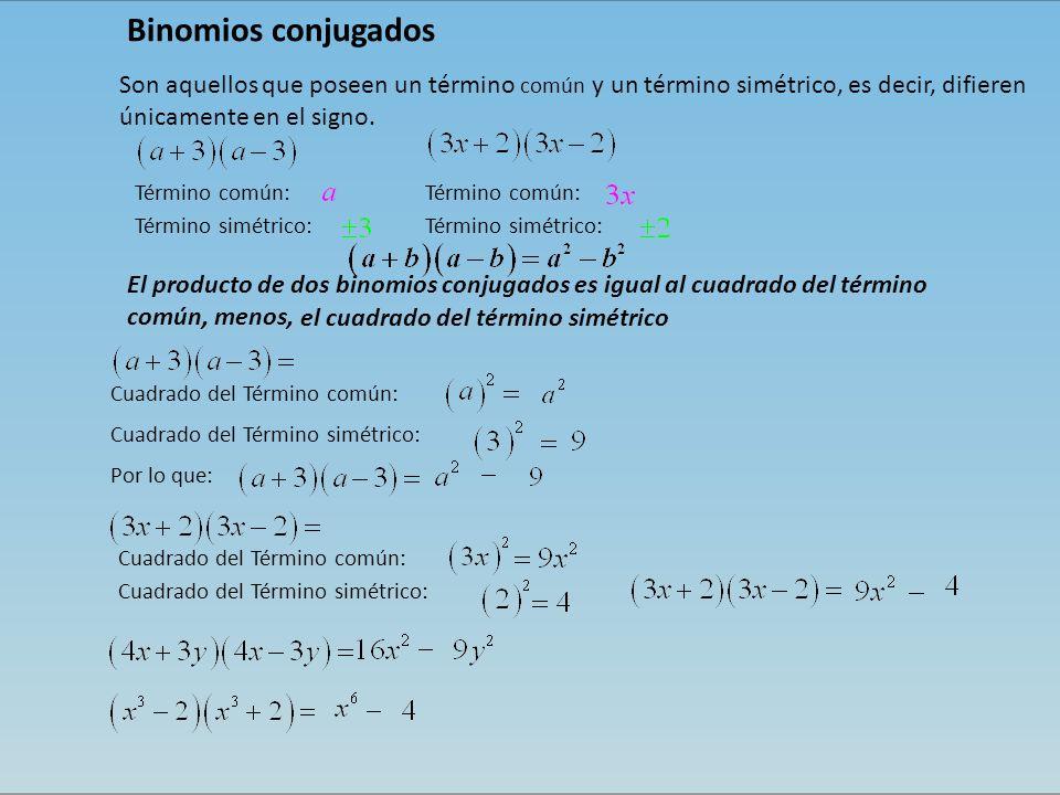 Binomios conjugados Son aquellos que poseen un término común y un término simétrico, es decir, difieren únicamente en el signo.