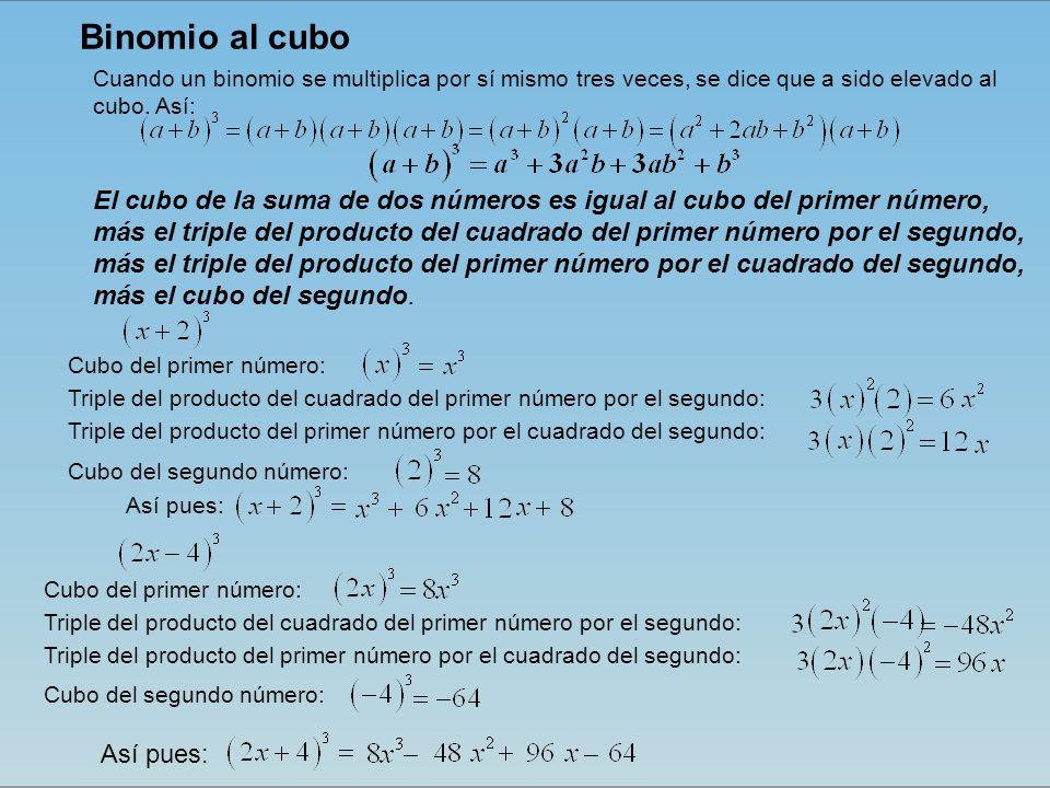 Binomio al cubo Cuando un binomio se multiplica por sí mismo tres veces, se dice que a sido elevado al cubo. Así: