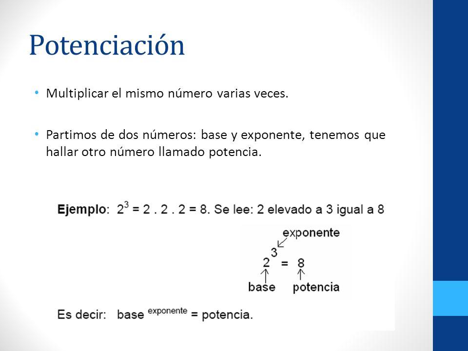 Potenciación Multiplicar el mismo número varias veces.