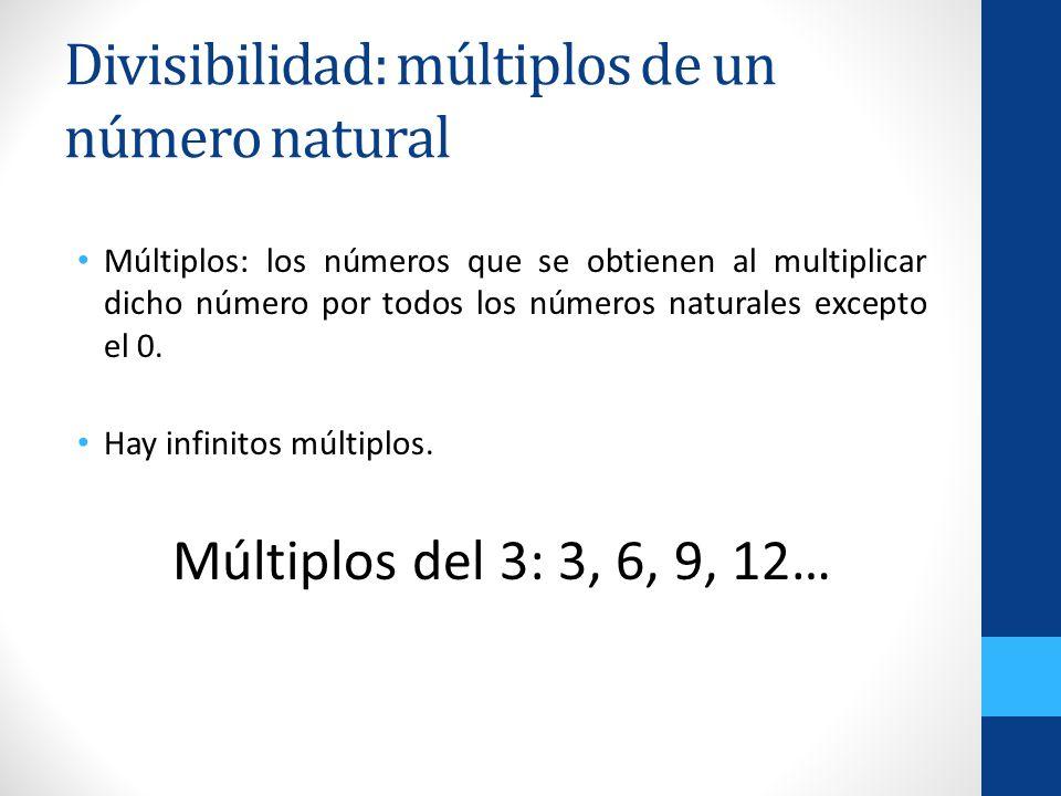 Divisibilidad: múltiplos de un número natural