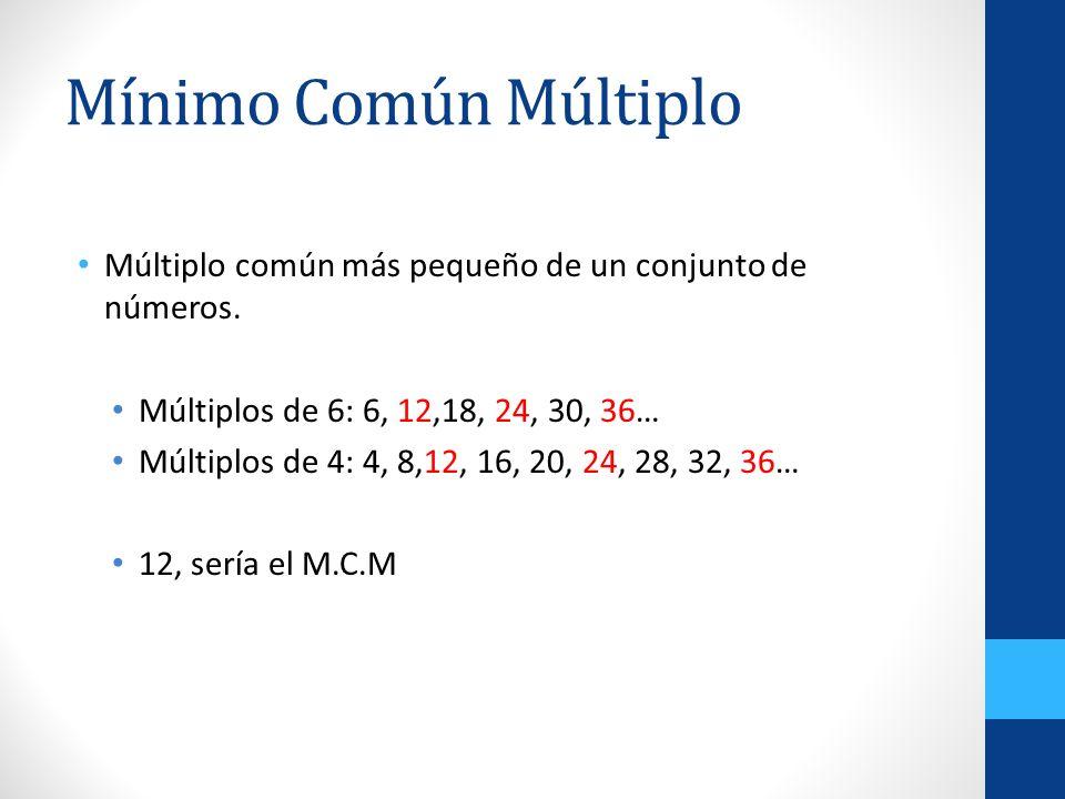 Mínimo Común Múltiplo Múltiplo común más pequeño de un conjunto de números. Múltiplos de 6: 6, 12,18, 24, 30, 36…