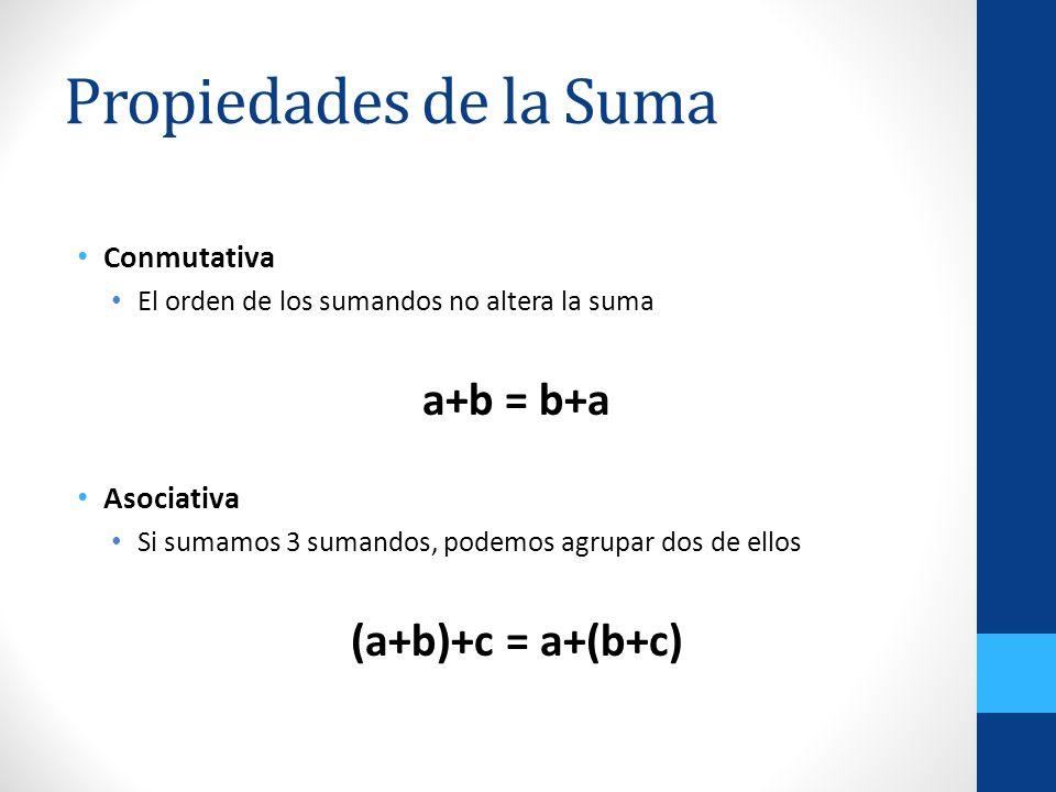 Propiedades de la Suma a+b = b+a (a+b)+c = a+(b+c) Conmutativa