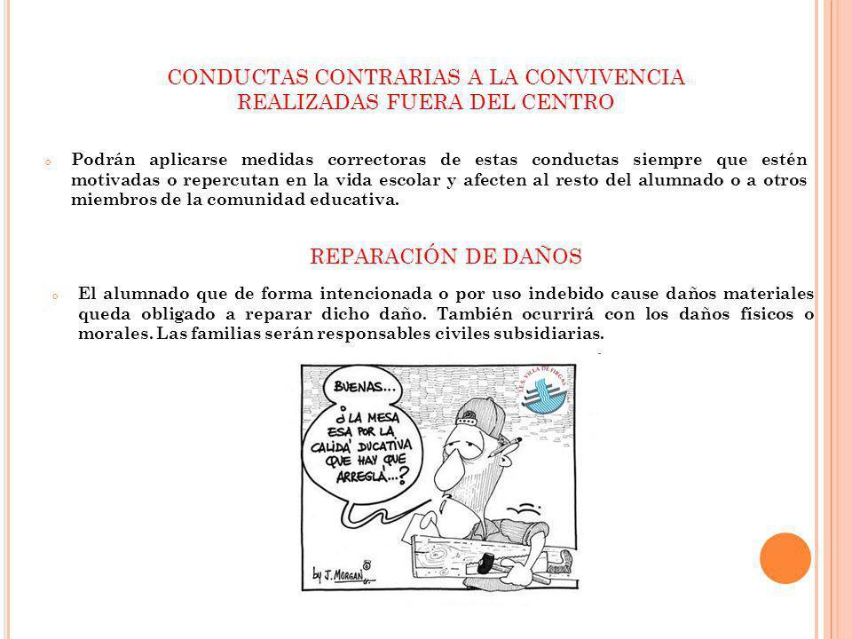 CONDUCTAS CONTRARIAS A LA CONVIVENCIA REALIZADAS FUERA DEL CENTRO