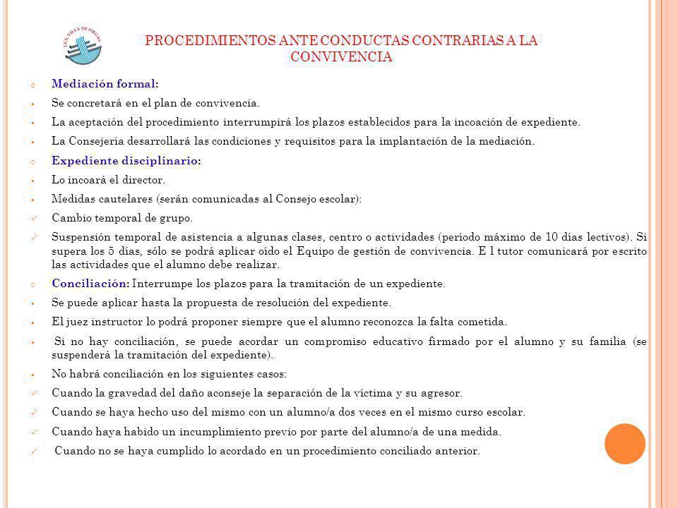PROCEDIMIENTOS ANTE CONDUCTAS CONTRARIAS A LA CONVIVENCIA