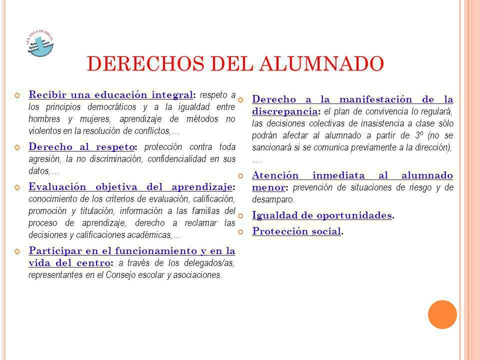 DERECHOS DEL ALUMNADO