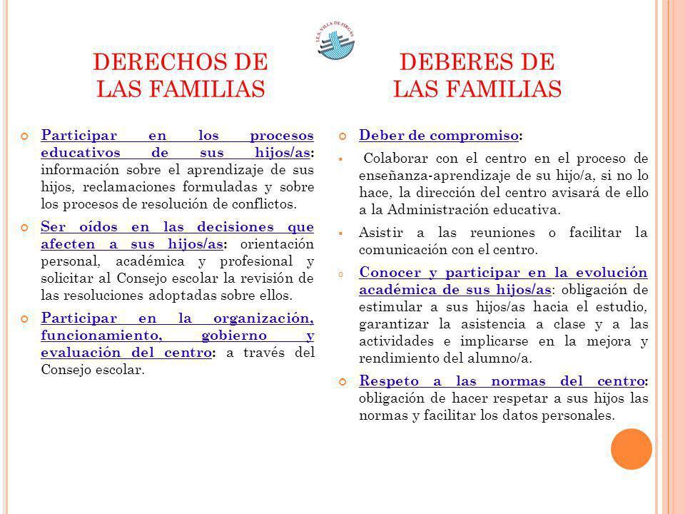 DERECHOS DE LAS FAMILIAS DEBERES DE LAS FAMILIAS