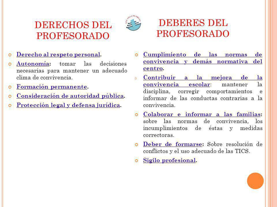 DEBERES DEL PROFESORADO DERECHOS DEL PROFESORADO