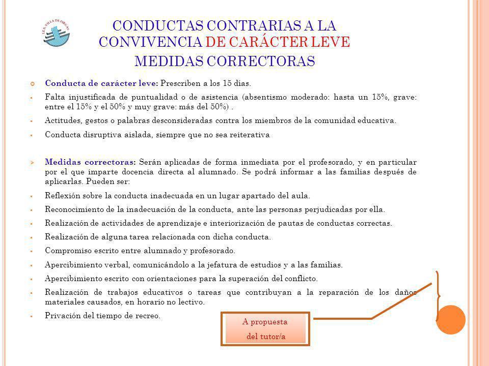 CONDUCTAS CONTRARIAS A LA CONVIVENCIA DE CARÁCTER LEVE MEDIDAS CORRECTORAS