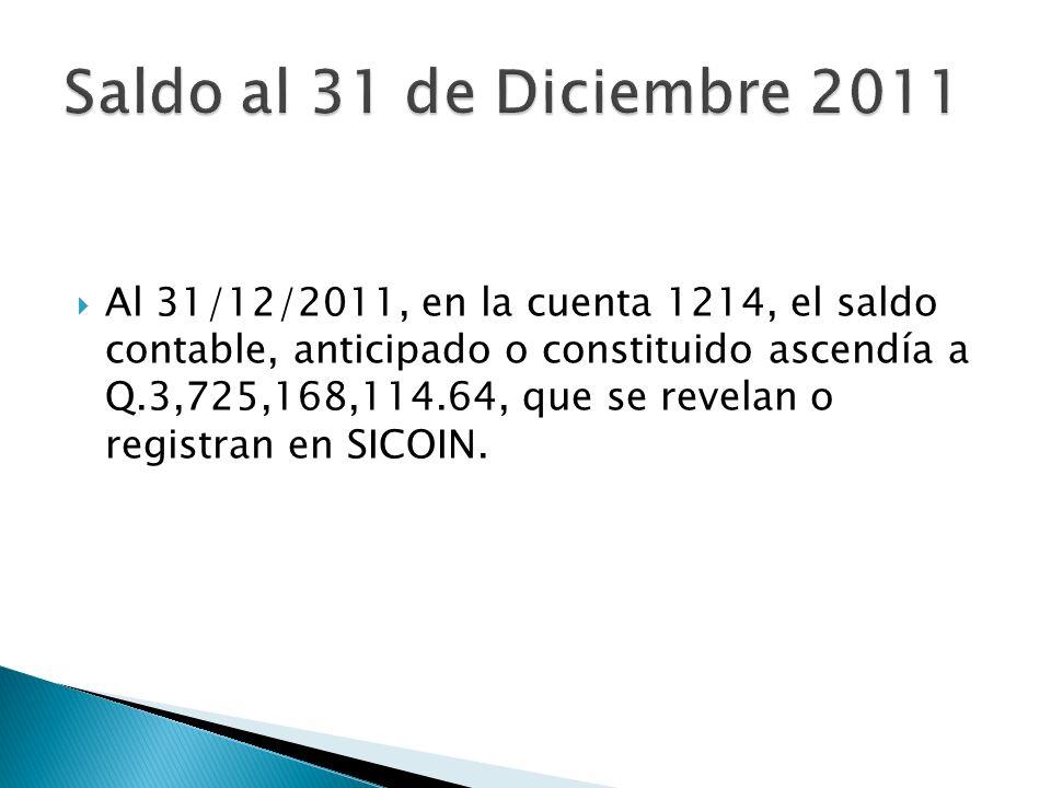 Saldo al 31 de Diciembre 2011