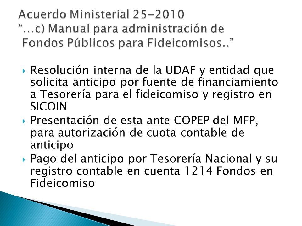 Acuerdo Ministerial 25-2010 …c) Manual para administración de Fondos Públicos para Fideicomisos..