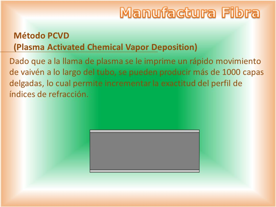 Manufactura Fibra Método PCVD