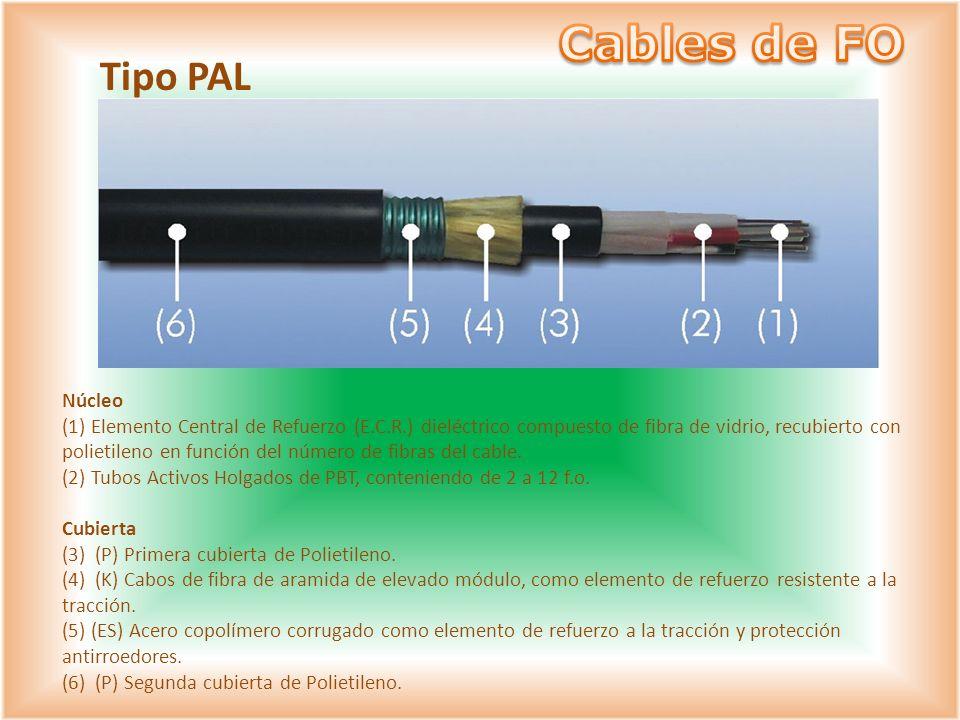 Cables de FO Tipo PAL Núcleo