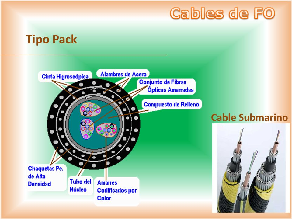 Cables de FO Tipo Pack Cable Submarino