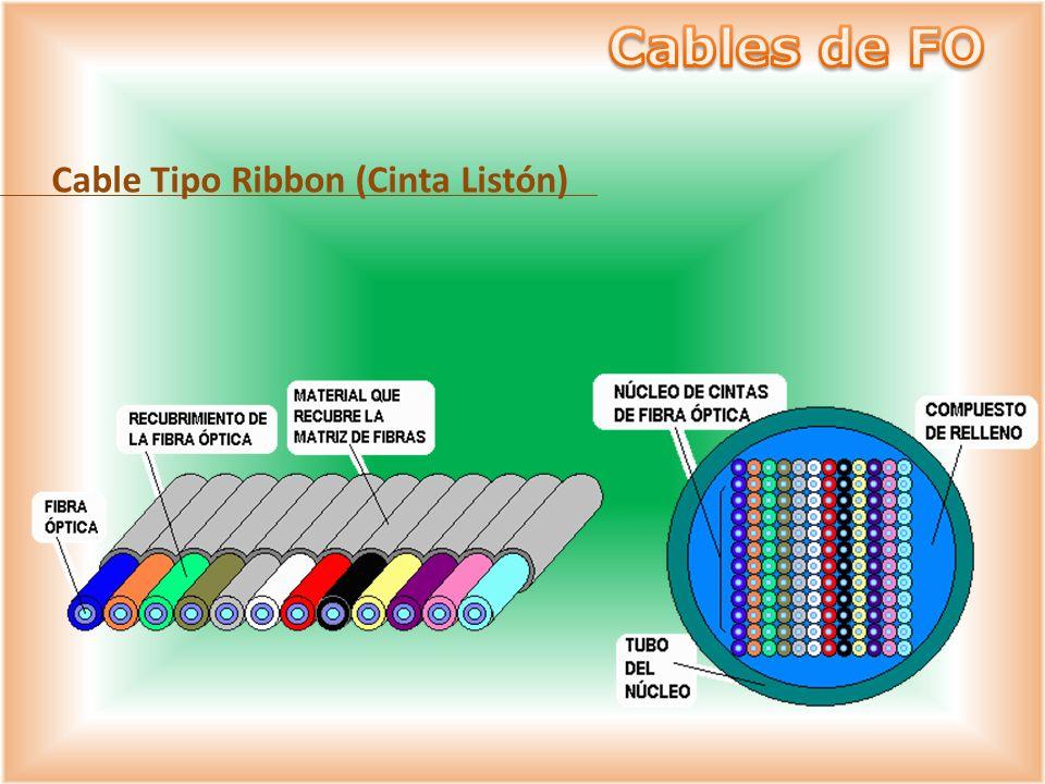Cables de FO Cable Tipo Ribbon (Cinta Listón)