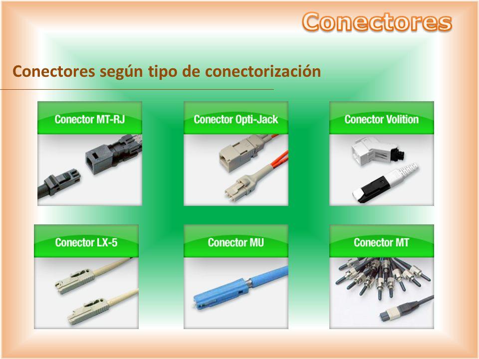 Conectores Conectores según tipo de conectorización