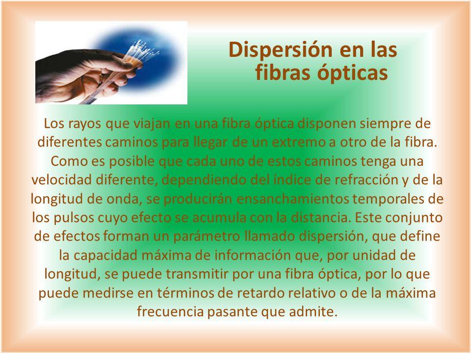 Dispersión en las fibras ópticas