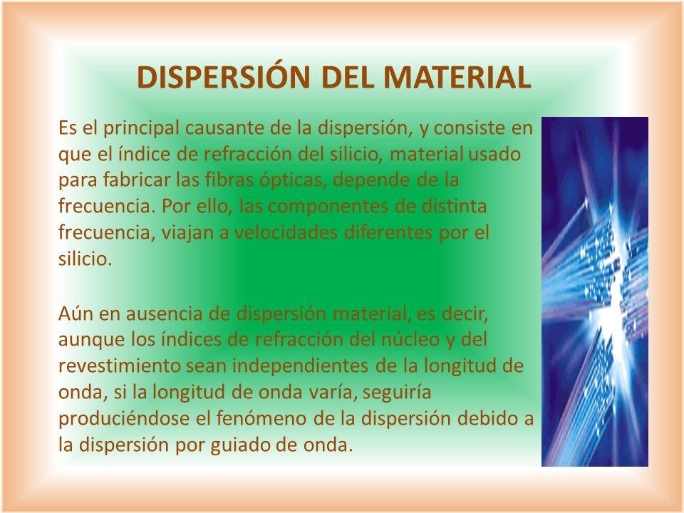 DISPERSIÓN DEL MATERIAL