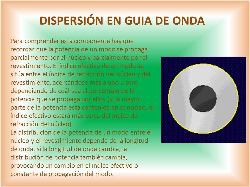 DISPERSIÓN EN GUIA DE ONDA