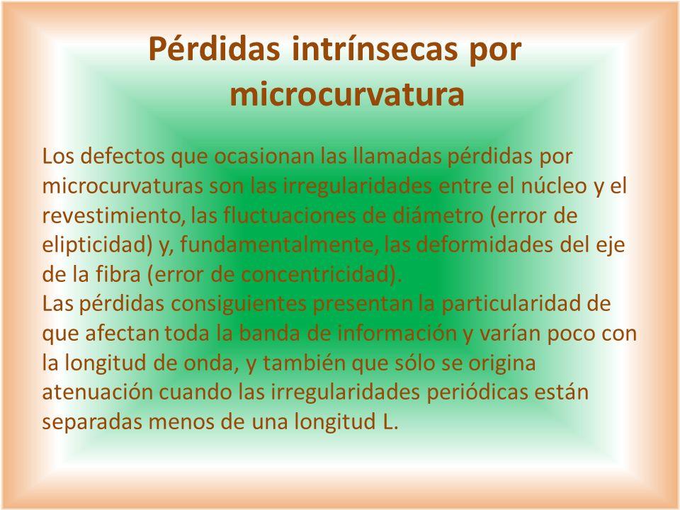 Pérdidas intrínsecas por microcurvatura