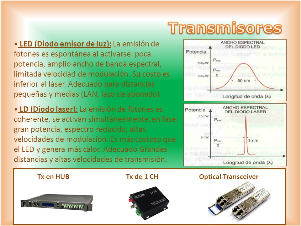 Transmisores