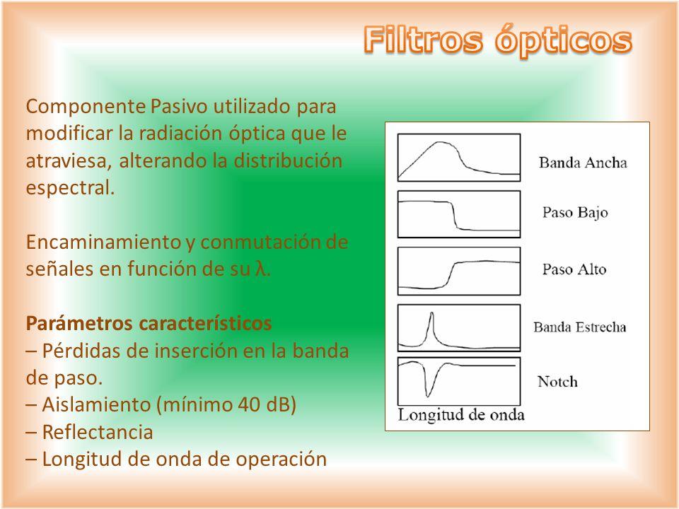 Filtros ópticos Componente Pasivo utilizado para