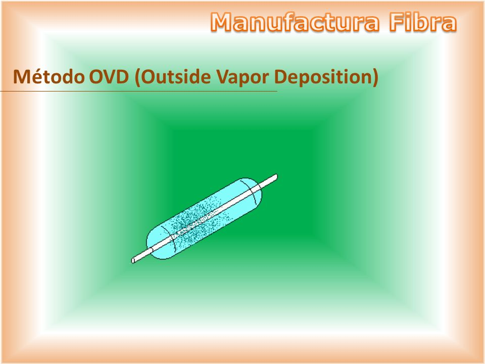 Manufactura Fibra Método OVD (Outside Vapor Deposition)