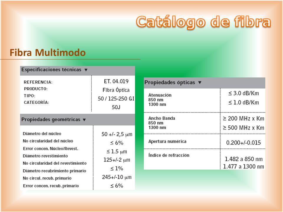 Catálogo de fibra Fibra Multimodo
