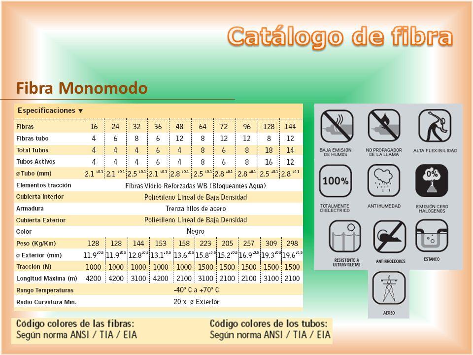 Catálogo de fibra Fibra Monomodo