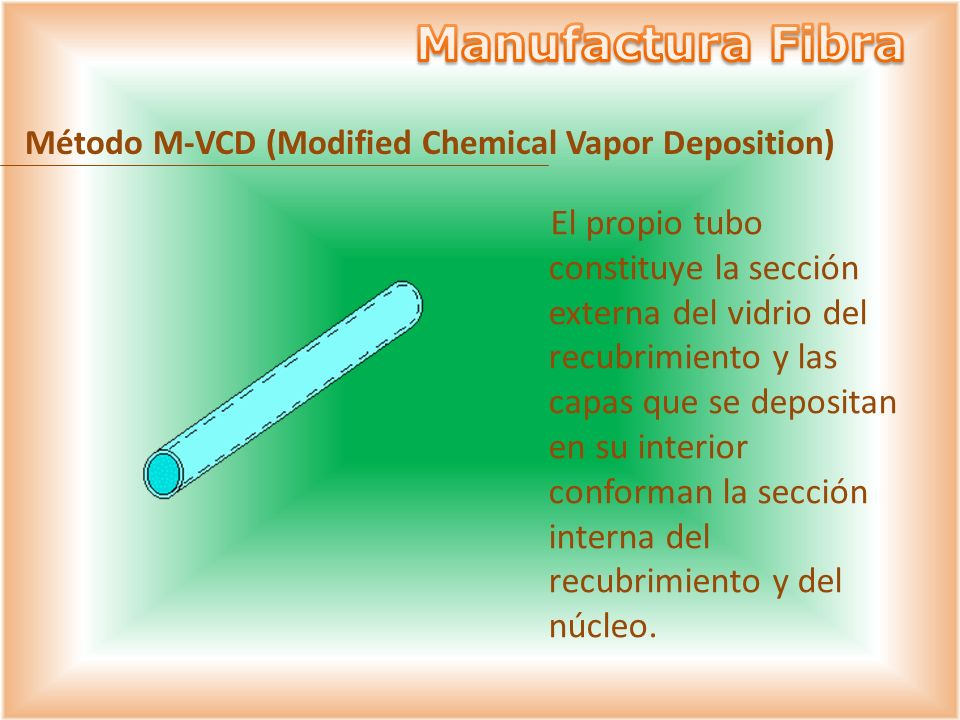 Manufactura Fibra Método M-VCD (Modified Chemical Vapor Deposition)