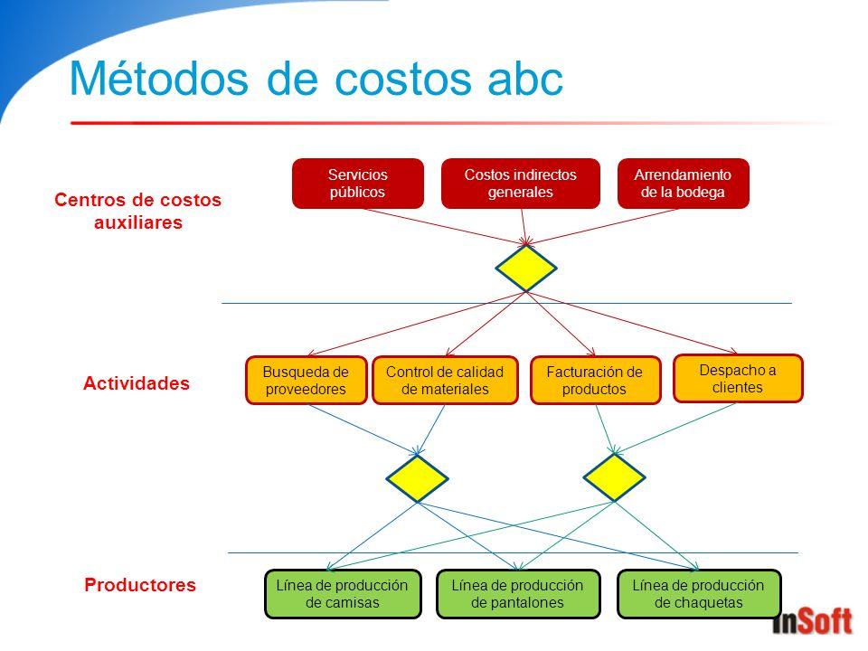 Centros de costos auxiliares