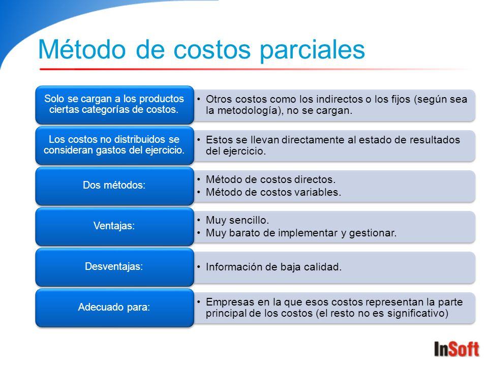 Método de costos parciales