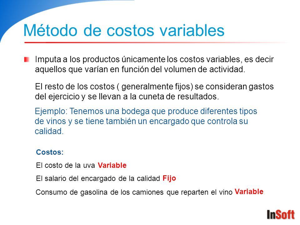 Método de costos variables