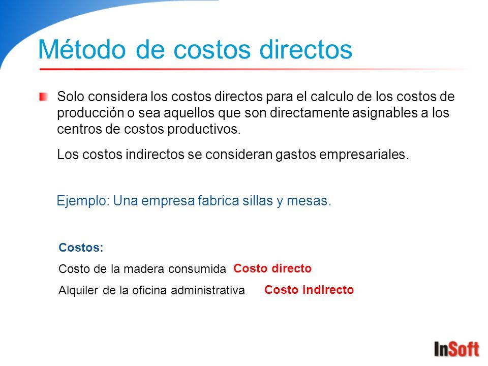 Método de costos directos