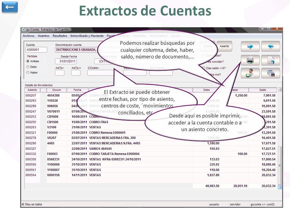 ← Extractos de Cuentas. Podemos realizar búsquedas por cualquier columna, debe, haber, saldo, número de documento,…