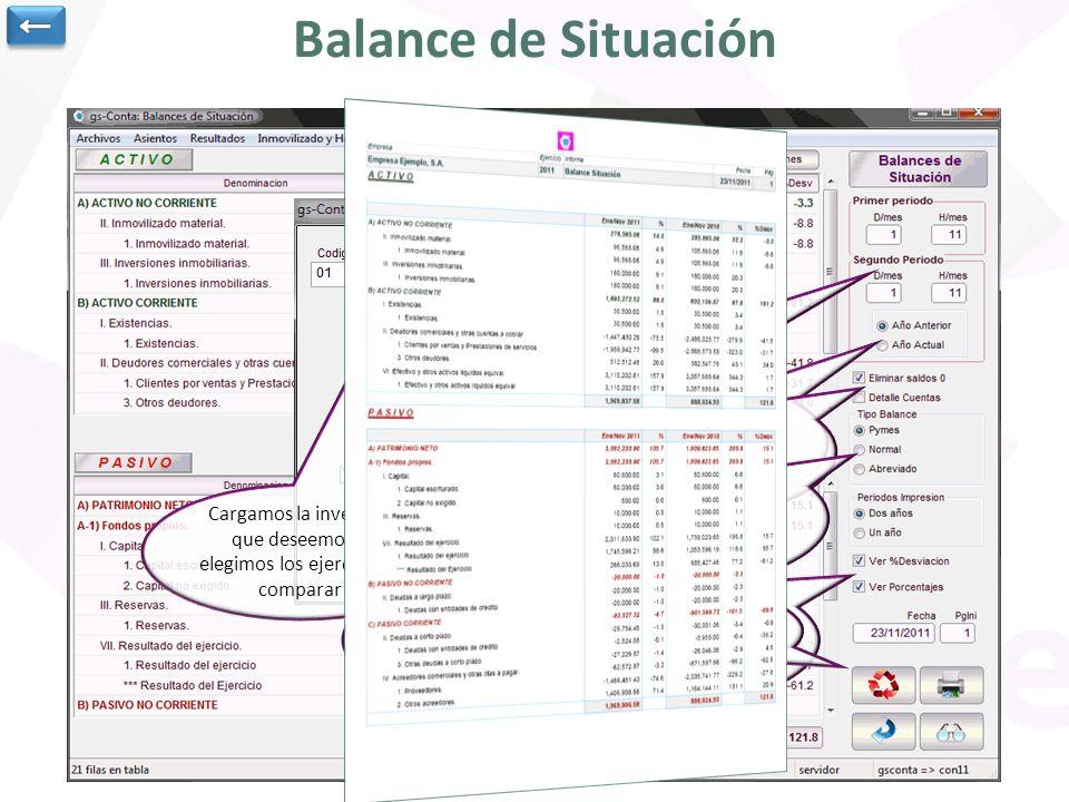 ← Balance de Situación.